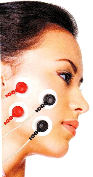 Elektro-Muskuläre-Stimmulation (EMS), Fitness-Workout Gesicht